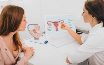 How to Know if Endometrial Ablation Is Right for You